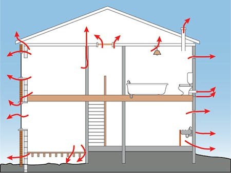 house air leak diagram