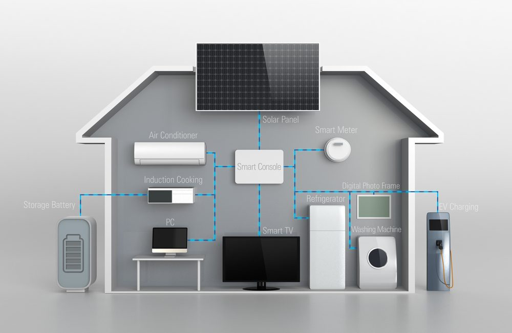 Electricity usage with solar panels and a solar battery - house illustration