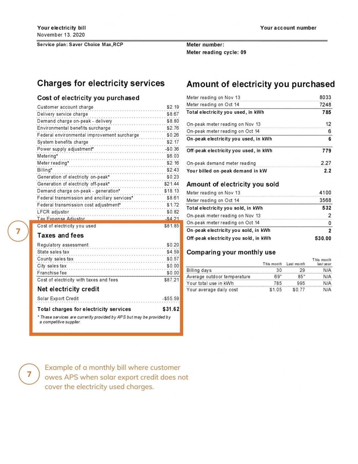 APS Electric Bill - Demand